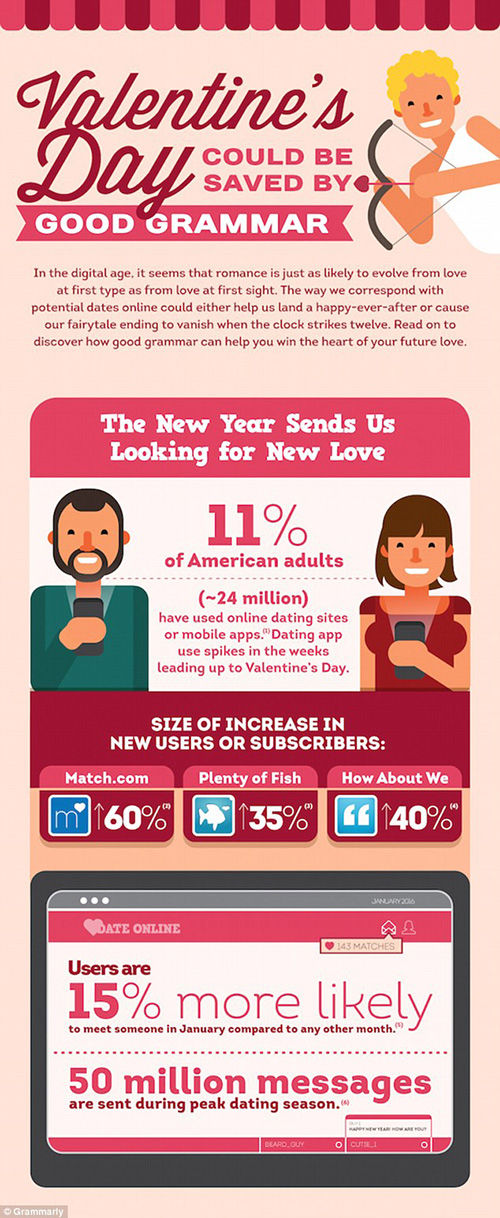 young-girls-how-to-end-a-first-message-online-dating